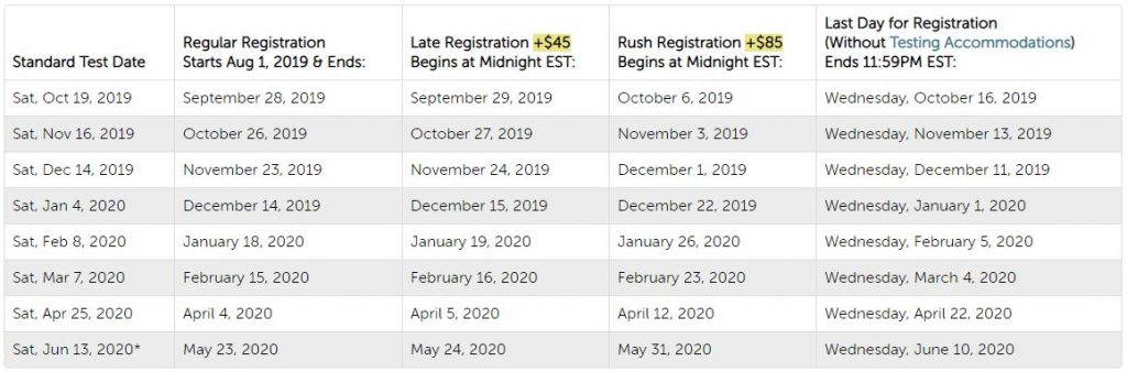 SSAT Registration Deadlines 2019-2020